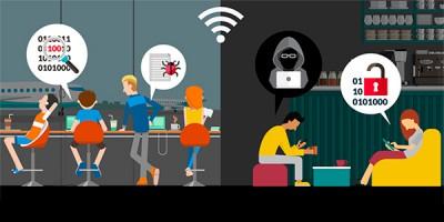 Consejos de seguridad informática – Redes WiFi II