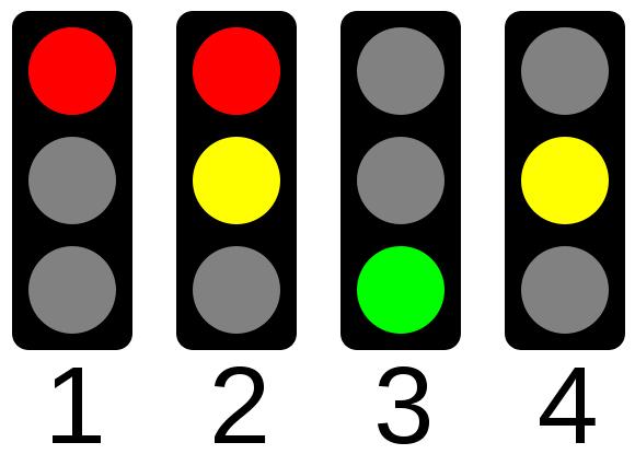 Imagen 2. Semáforo de 4 tiempos.