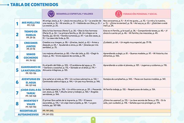 Tabla de contenidos - Huellitas 5