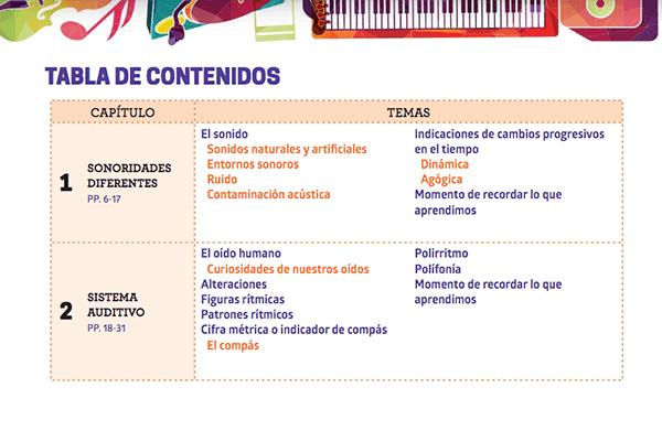 Tabla de contenidos - Música 6