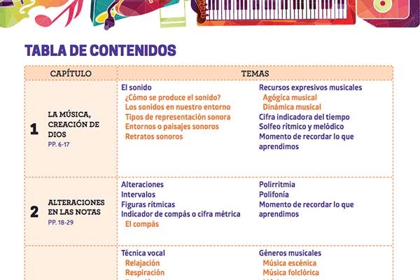 Tabla de contenidos - Música 5