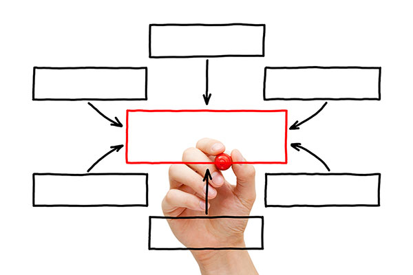 Mapas conceptuales: herramientas de aprendizaje
