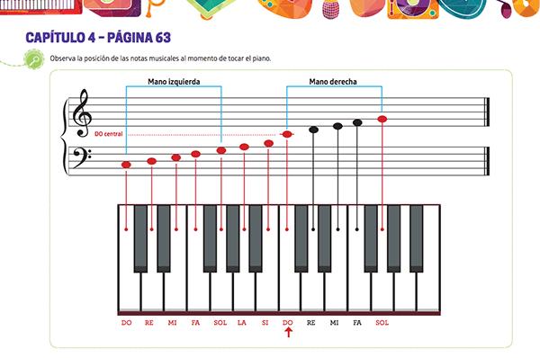 Notas musicales - Música 6